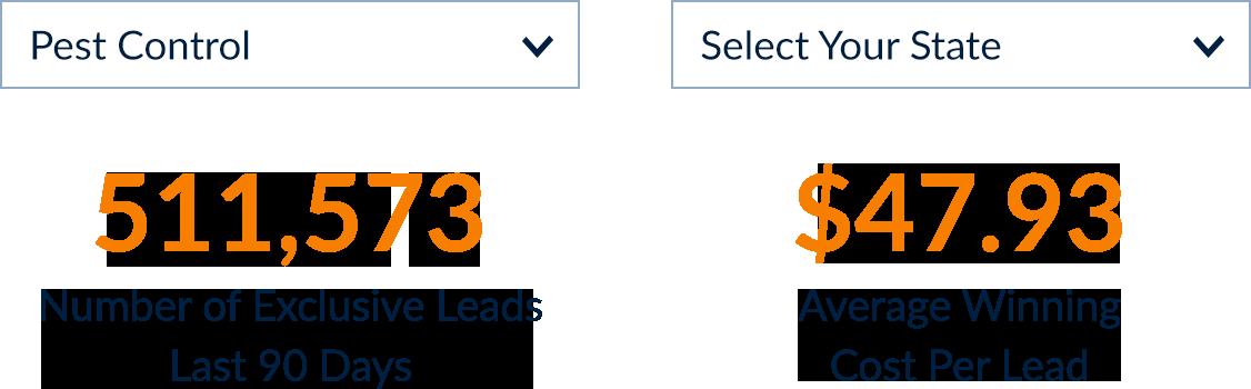 Sample Lead Volume Data