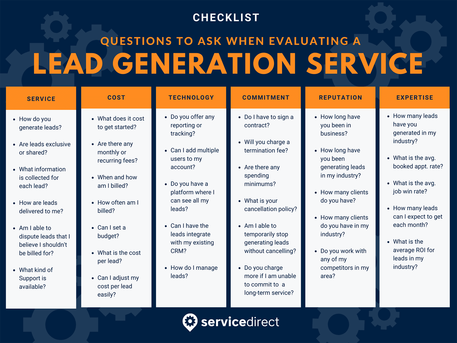 What To Ask Contractor Lead Generation Services