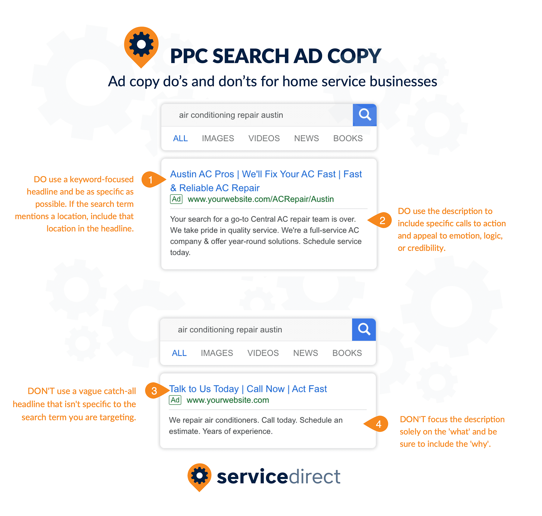 PPC Search Ad Copy for Home Improvement Businesses